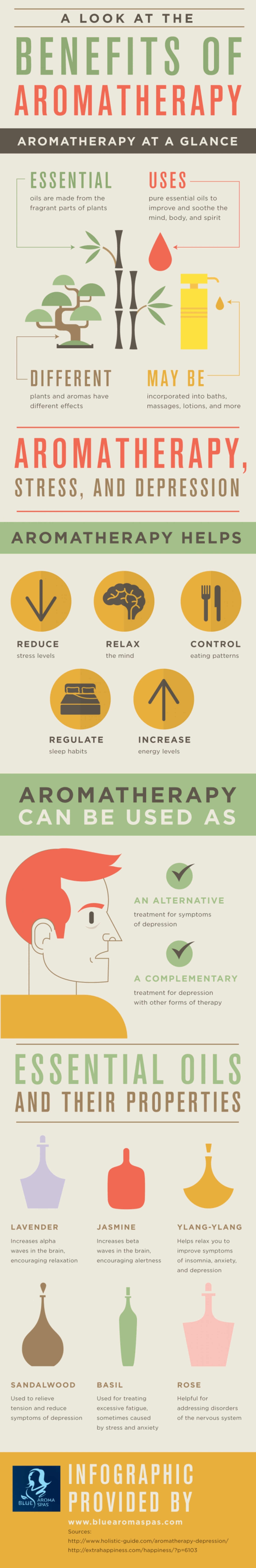 a-look-at-the-benefits-of-aromatherapy_54038df2c01b9_w1500
