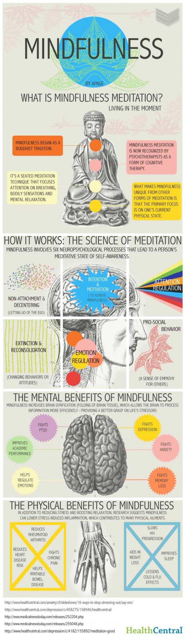 mindfulness_519252dac41cf_w15001-704x2413