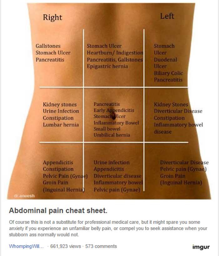 abdominal-pain-graphic1